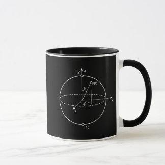 Bloch Sphere | Quantum Bit (Qubit) Physics / Math Mug