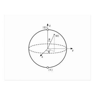 Bloch Sphere | Quantum Bit (Qubit) Physics / Math Postcard