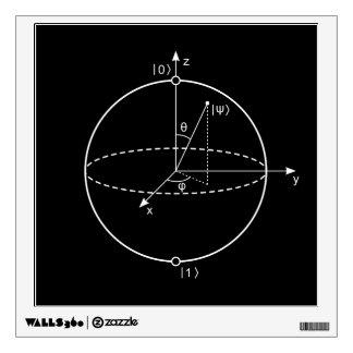 Bloch Sphere | Quantum Bit (Qubit) Physics / Math Wall Sticker