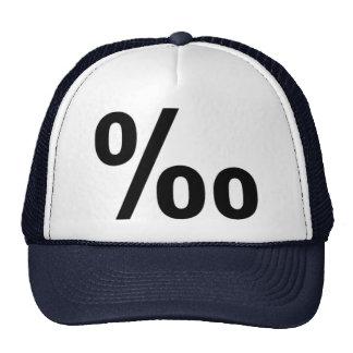Blood alcohol level hat