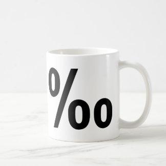 Blood alcohol level mugs