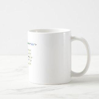BLT HTML Funny Geek Sandwich Coffee Mug