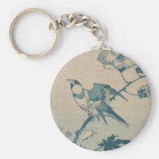 Blue Bird Keychain
