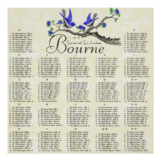 Blue & Gray Vintage Birds Reception Seating Chart