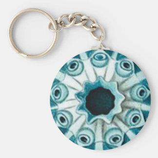 blue hole and eyes keychain
