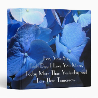Blue Hydrangea: Love Each Day - Binder