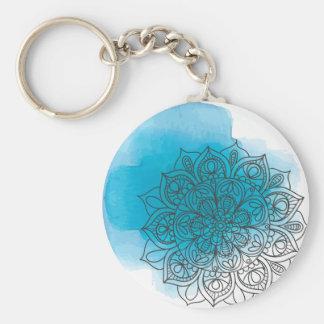 Blue send it keychain