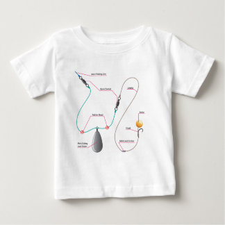 Boilie setup diagram for Carp fishing Baby T-Shirt
