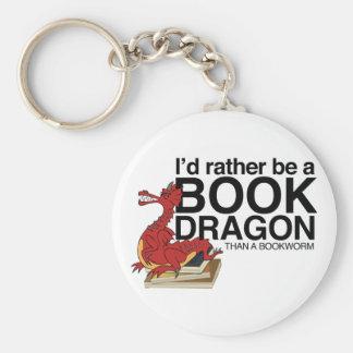 Book Dragon Keychain