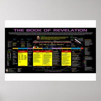 Book of Revelation Study Poster