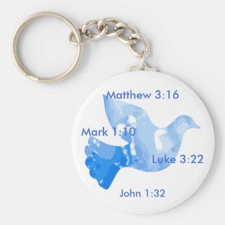 Born again keychain