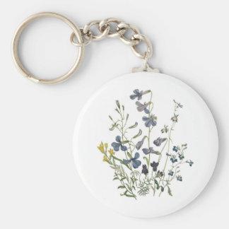 botanical keychain