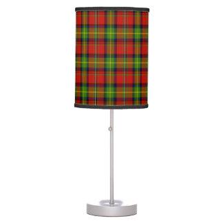 Boyd Scottish Tartan Table Lamp