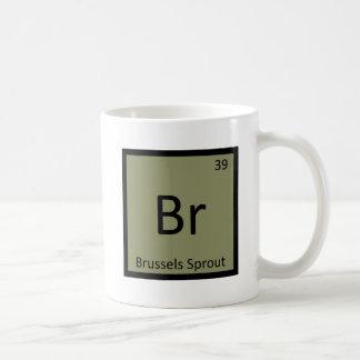 Br - Brussels Sprout Vegetable Chemistry Symbol Coffee Mug