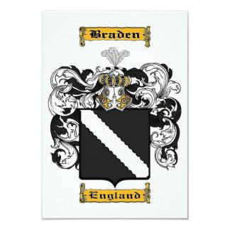 Braden Card