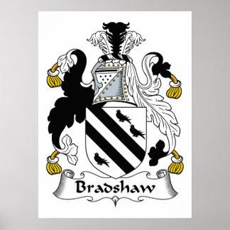 Bradshaw Family Crest Poster