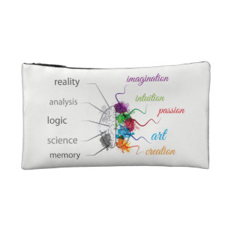 Brain Cosmetic Bag