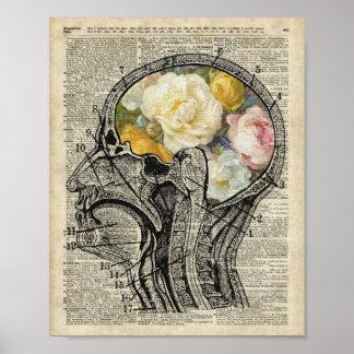 Brain Full Of Flowers,Nature Lover Dictionary Art Poster