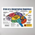 Brain Map - Capitalist Republican