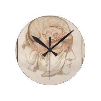 Brain Two - Neuroanatomy Wall Clock