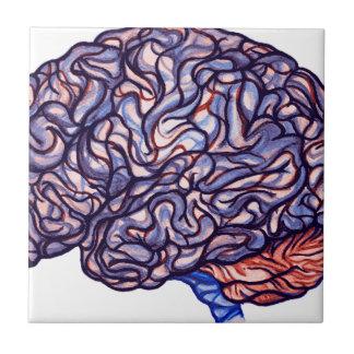 BrainStorming Ceramic Tile