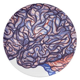 BrainStorming Plate