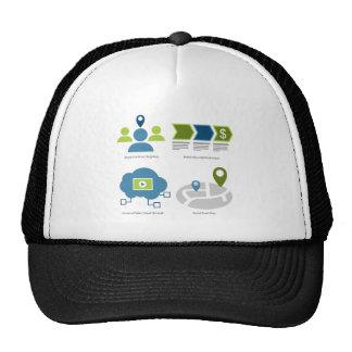 Brand management icon set trucker hat