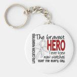 Bravest Hero I Ever Knew Lung Cancer Keychains