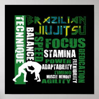Brazilian Jiu Jitsu Elements BJJ Poster