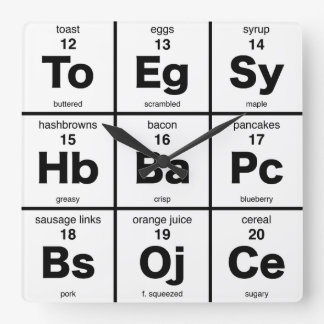 Breakfast Time Periodic Table Clock