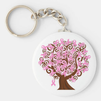 Breast Cancer Pink Ribbon Awareness Keychain
