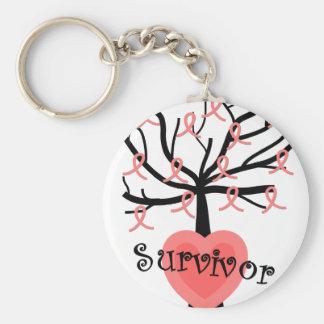 Breast Cancer Survivor Gifts--Unique Tree Design Keychain