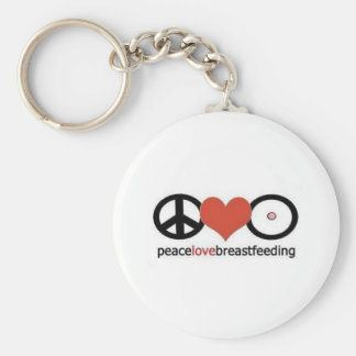 Breastfeeding. Keychain