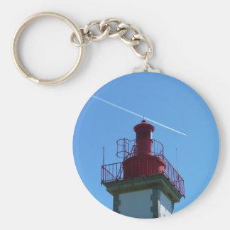 Breton headlight keychain