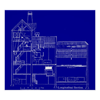 Brewery Blueprint Poster