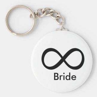 Bride Infinite Love Basic Round Button Keychain
