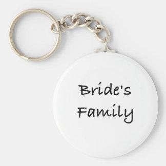 bride's family wedding gear key chains