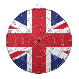 Britain Dartboard