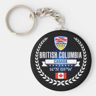 British Columbia Keychain
