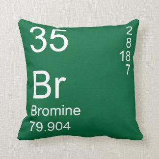 Bromine Throw Pillow