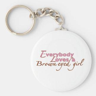 Brown Eyed Girl Keychain