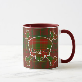 Bruce Tartan Skull No Banner Mug