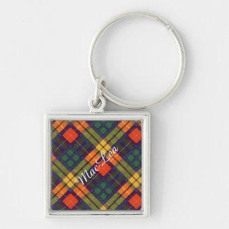 Buchanan Family clan Plaid Scottish kilt tartan Silver-Colored Square Keychain