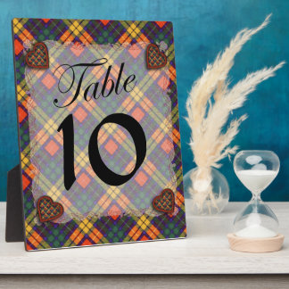 Buchanan Family clan Plaid Scottish kilt tartan Display Plaques