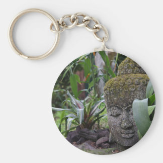 Buddha Keychain