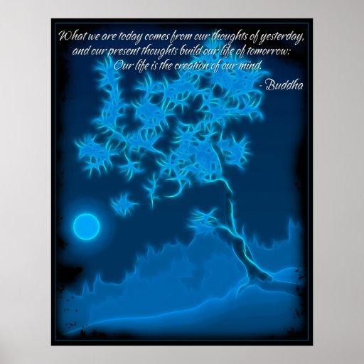 Buddha Mind Quote Poster