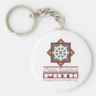 Buddhist Eightfold Path Basic Round Button Keychain