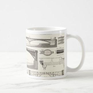 Building Bridges Mug
