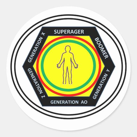 Bumper/window sticker All Generations
