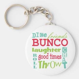 Bunco Subway Art Design By Artinspired Keychain